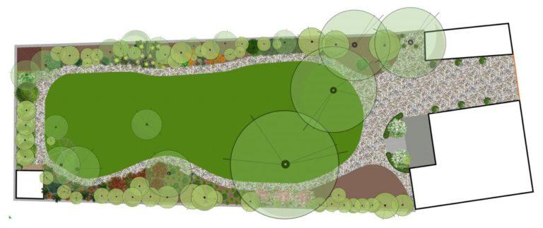 Plan création jardin